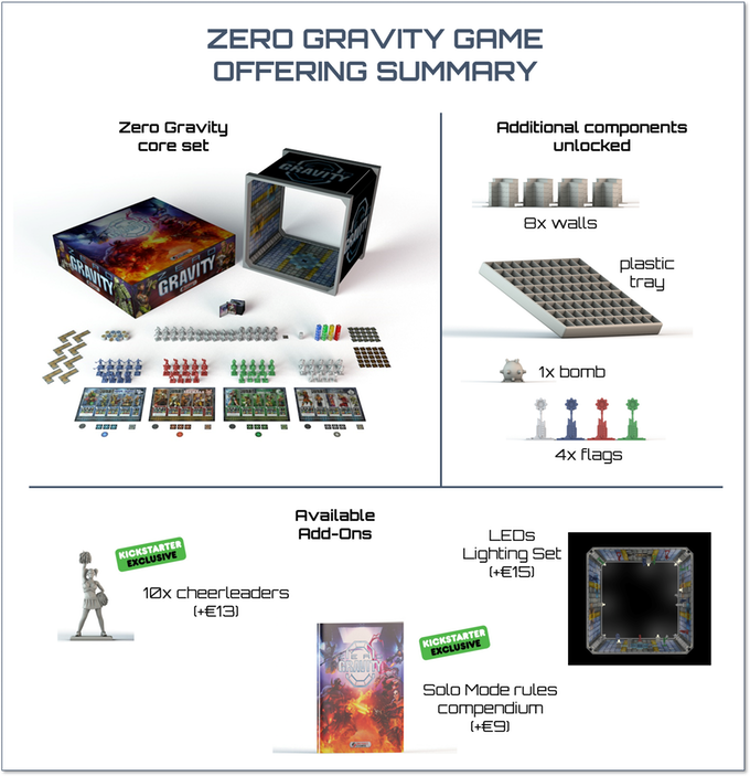 Zero Gravity - The First 3D Magnetic Miniatures Game